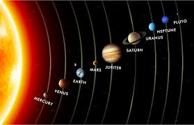 Astro Planet Images